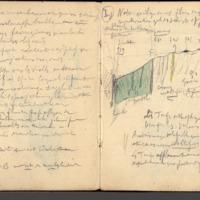 Carnets glangeaud, 1200, Puy de Dôme-Dislocation houillère du Livradois/Dore, 1201