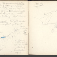 Carnets glangeaud, 2200, Livradois (ouest), 2209