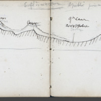 Carnets glangeaud, 3100, Massif du Mont Dore, 3127
