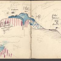 http://glangeaud.bu.uca.fr/archive/carnet-1900/carnet-1900_Page_20.jpg