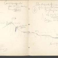 Carnets glangeaud, 2400, Monts du Forez , 2416