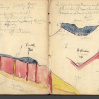 http://glangeaud.bu.uca.fr/archive/carnet-10/carnet-10_Page_35.jpg