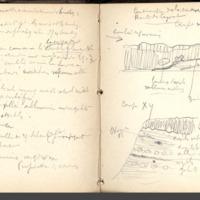 http://glangeaud.bu.uca.fr/archive/carnet-300/carnet-300_Page_14.jpg