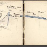 Carnets glangeaud, 1900, Au sud est du Mont Dore, 1911