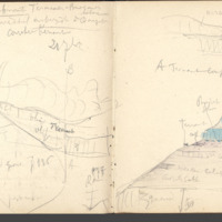 http://glangeaud.bu.uca.fr/archive/carnet-1900/carnet-1900_Page_26.jpg