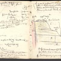 http://glangeaud.bu.uca.fr/archive/carnets/carnet-3700/carnet-3700_Page_04.jpg