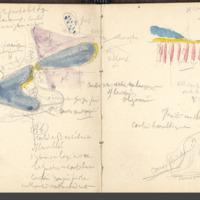 http://glangeaud.bu.uca.fr/archive/carnet-1900/carnet-1900_Page_28.jpg