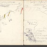 http://glangeaud.bu.uca.fr/archive/carnets/carnet-2200/carnet-2200_Page_42.jpg