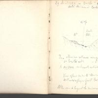Carnets glangeaud, 1, Auvergne, Environs de Brioude, 3
