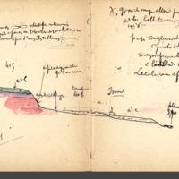 Carnets glangeaud, 1400, Limagne, 1429