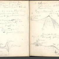 Carnets glangeaud, 1, Auvergne, Environs de Brioude, 15