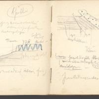 http://glangeaud.bu.uca.fr/archive/carnet-1900/carnet-1900_Page_27.jpg