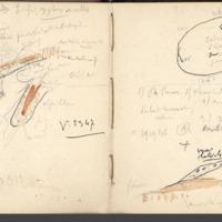 Carnets glangeaud, 1901, Au sud est du Mont Dore, 1918