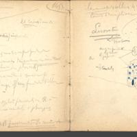 http://glangeaud.bu.uca.fr/archive/carnet-1400/carnet-1400_Page_29.jpg