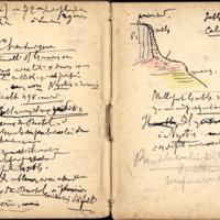 http://glangeaud.bu.uca.fr/archive/carnet-1400/carnet-1400_Page_40.jpg