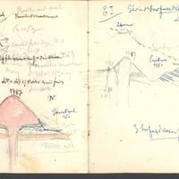 http://glangeaud.bu.uca.fr/archive/carnets/carnet-3800-b/carnet-3800-b_Page_05.jpg