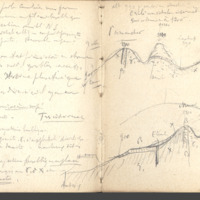 Carnets glangeaud, 300, Puy de Dôme, 302