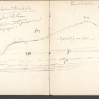 Carnets glangeaud, 2400, Monts du Forez , 2408