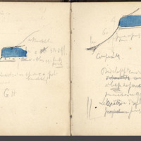 Carnets glangeaud, 1900, Au sud est du Mont Dore, 1922
