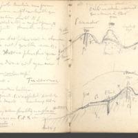 Carnets glangeaud, 300, Puy de Dôme, 303