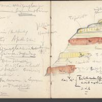 http://glangeaud.bu.uca.fr/archive/carnet-2800/carnet-2800_Page_24.jpg