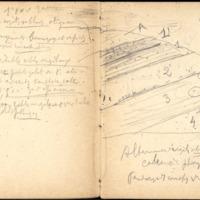 http://glangeaud.bu.uca.fr/archive/carnet-1400/carnet-1400_Page_42.jpg