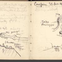 Carnets glangeaud, 1900, Au sud est du Mont Dore, 1900