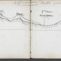 Carnets glangeaud, 3100, Massif du Mont Dore, 3126
