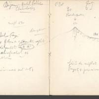 Carnets glangeaud, 2400, Monts du Forez , 2407