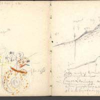 Carnets glangeaud, 400, Puy de Dôme, 419