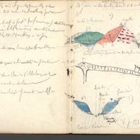 Carnets glangeaud, 400, Puy de Dôme, 402-403