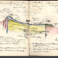 http://glangeaud.bu.uca.fr/archive/carnets/carnet-3700/carnet-3700_Page_10.jpg