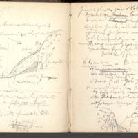 Carnets glangeaud, 300, Puy de Dôme, 316