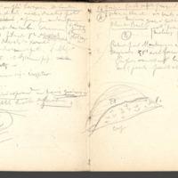 http://glangeaud.bu.uca.fr/archive/carnet-300/carnet-300_Page_39.jpg