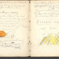 Carnets glangeaud, 400, Puy de Dôme, 416