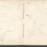 http://glangeaud.bu.uca.fr/archive/carnets/carnet-2100/carnet-2100_Page_39.jpg