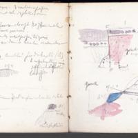 http://glangeaud.bu.uca.fr/archive/carnet-500/carnet-500_Page_08.jpg