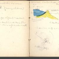 http://glangeaud.bu.uca.fr/archive/carnet-300/carnet-300_Page_06.jpg