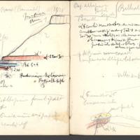 http://glangeaud.bu.uca.fr/archive/carnets/carnet-3700/carnet-3700_Page_45.jpg