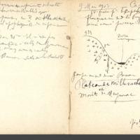 Carnets glangeaud, 700, Puy de Dôme, 704