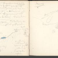 Carnets glangeaud, 2200, Livradois (ouest), 2208