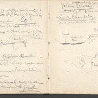 http://glangeaud.bu.uca.fr/archive/carnet-2800/carnet-2800_Page_28.jpg