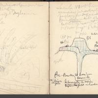 http://glangeaud.bu.uca.fr/archive/carnet-1900/carnet-1900_Page_21.jpg