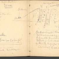 Carnets glangeaud, 1500, Feuilles d'USSEL,de MAURIAC, de LIMOGES, ROCHECHOUART, 1502