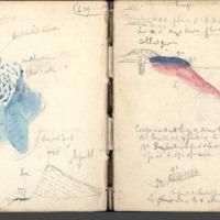 http://glangeaud.bu.uca.fr/archive/carnet-400/carnet-400_Page_17.jpg