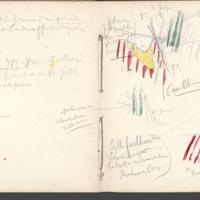 http://glangeaud.bu.uca.fr/archive/carnets/carnet-2200/carnet-2200_Page_05.jpg
