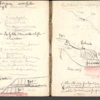 http://glangeaud.bu.uca.fr/archive/carnets/carnet-3700/carnet-3700_Page_21.jpg