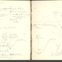 http://glangeaud.bu.uca.fr/archive/carnets/carnet-3800-b/carnet-3800-b_Page_23.jpg