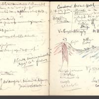 http://glangeaud.bu.uca.fr/archive/carnets/carnet-3700/carnet-3700_Page_28.jpg