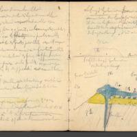 Carnets glangeaud, 1200, Puy de Dôme-Dislocation houillère du Livradois/Dore, 1203
